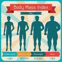 Obesidad mórbida y tratamientos