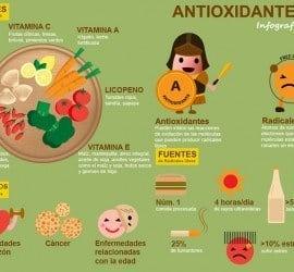 infografía sobre los antioxidantes - fuentes, beneficios, radicales libres