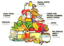 dieta nutrición para diabéticos